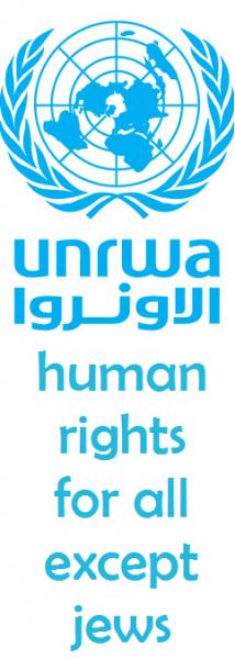unrwa rights