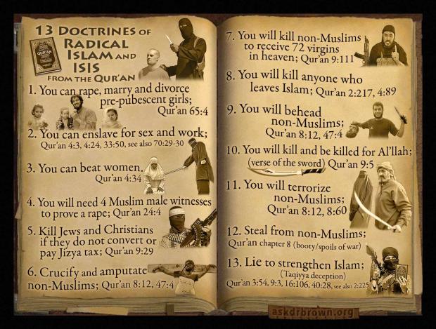 Islam-Book