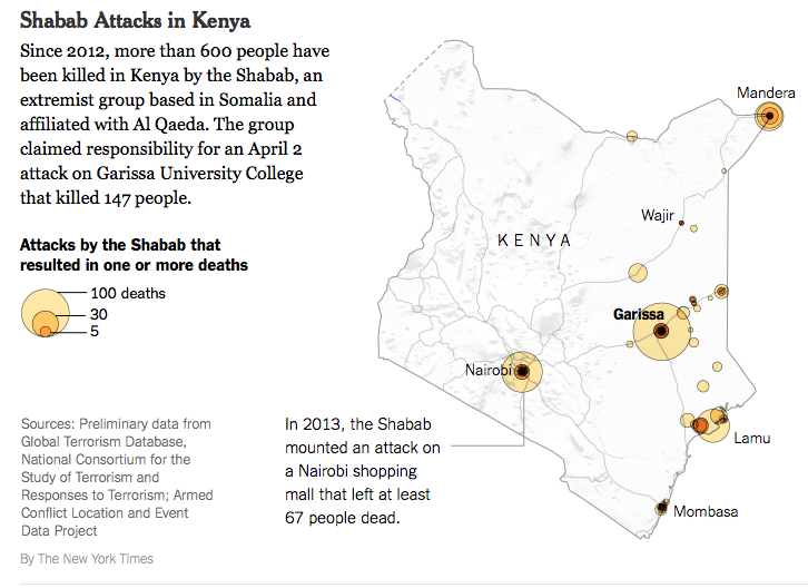 Shabab-attacks-Kenya