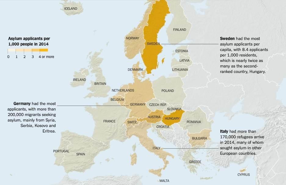 Migrant-Chart-Europe