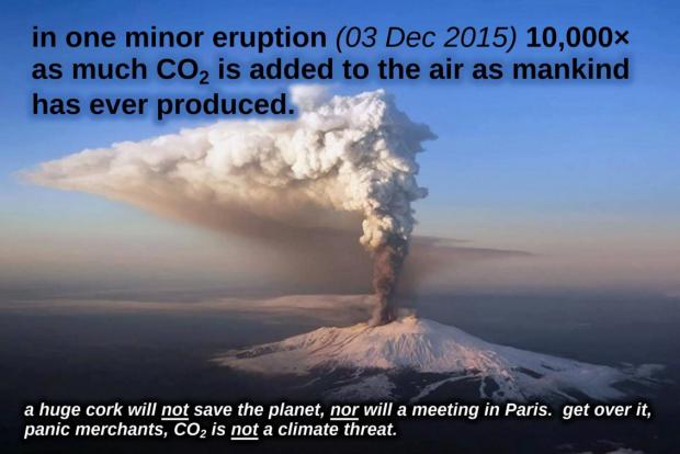 volcano-co2-agw-climate-change-global-wa
