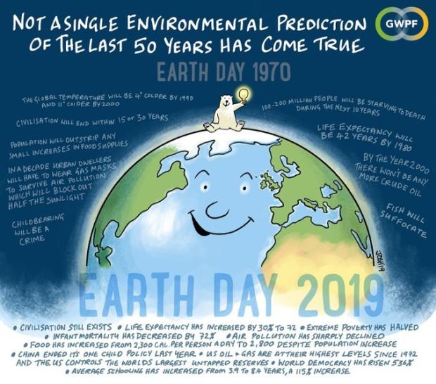 environmental-predicictions-wrong.png
