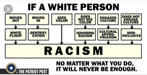 white-people-are-racist.png